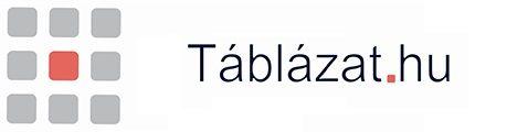 Tablazathu468